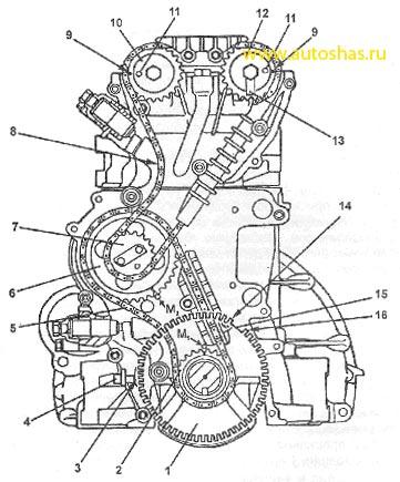 Схема двигателя Газель