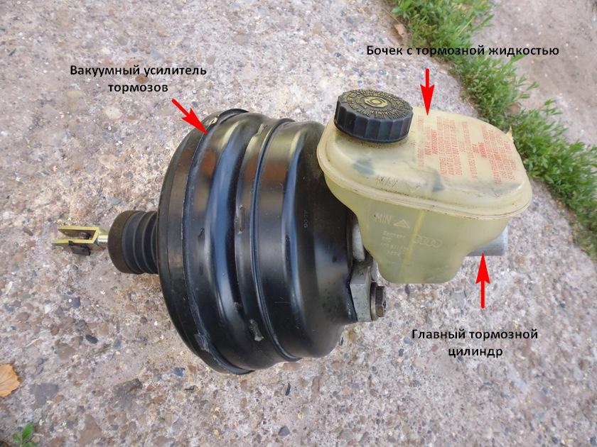 Крепление главного тормозного цилиндра