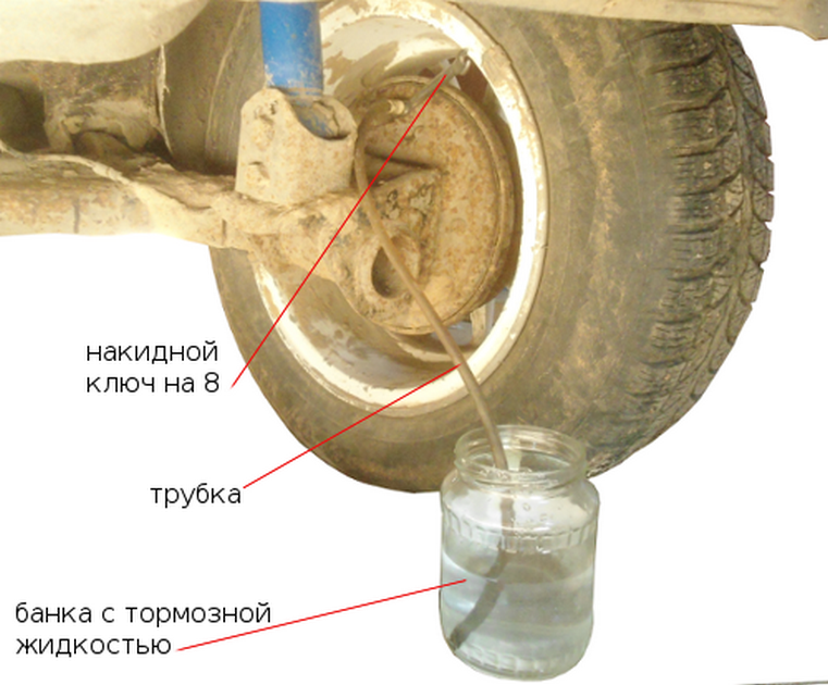 Прокачка тормозной жидкости