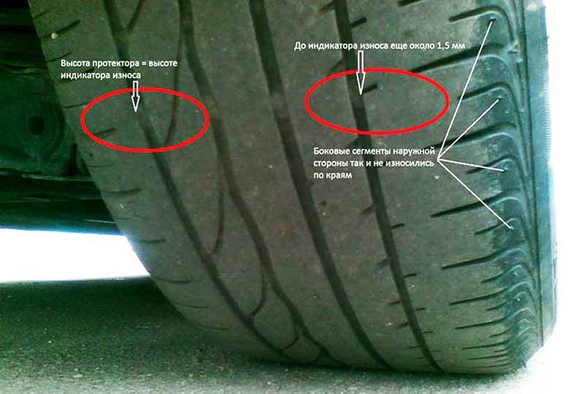 Как понять, что шины изношены
